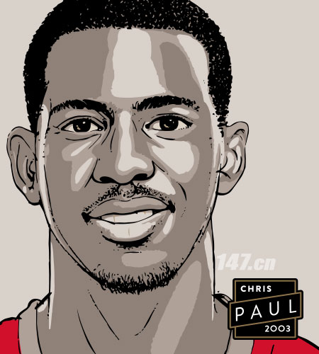 2003年Chris paul